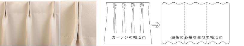 1.5倍ヒダ