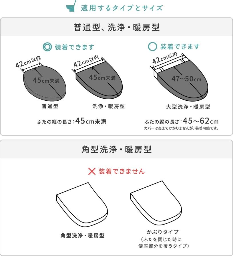 適用するタイプとサイズ、洗浄・暖房型