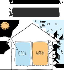遮熱・保温