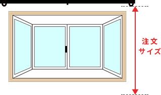 出窓正面付けのサイズの採寸方法